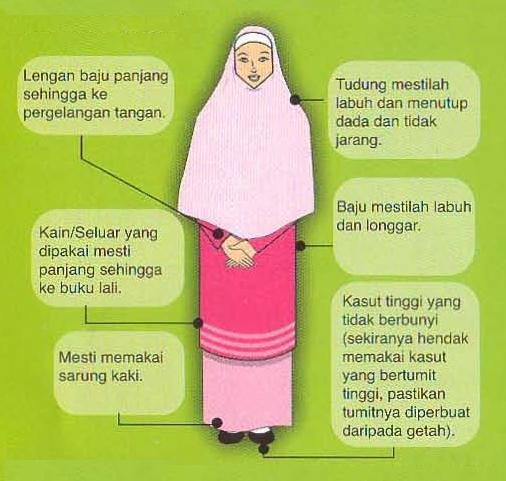 http://tarekatqodiriyah.files.wordpress.com/2009/08/tudung-standard-islam.jpg