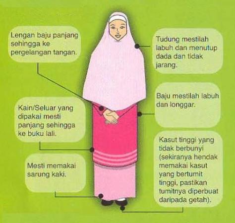 tudung-standard-islam